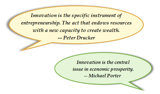 Innovation Quotes