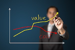 Graph showing increasing value against reducing cost. Investing in quality business mapping software can save money